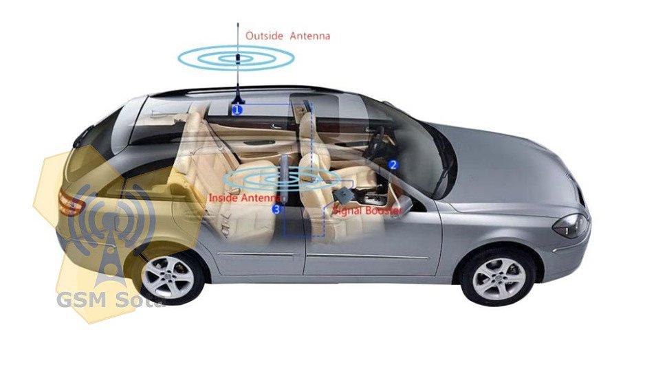 усилитель сотового сигнала в машину