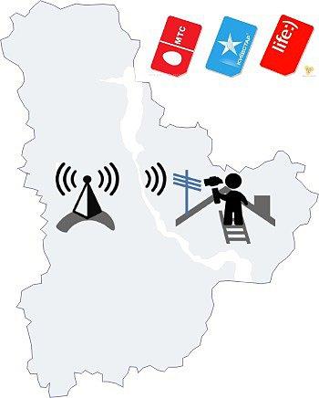 Усиление сигнала gsm в Киевской области