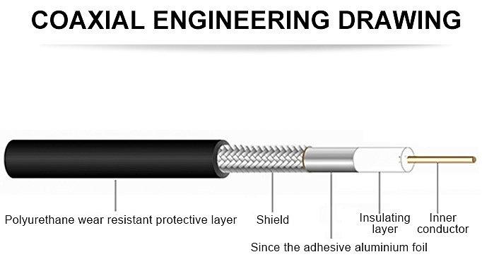 coaxial engineering drawing RG8