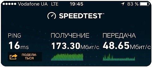 Тестирование 4G LTE в Украине
