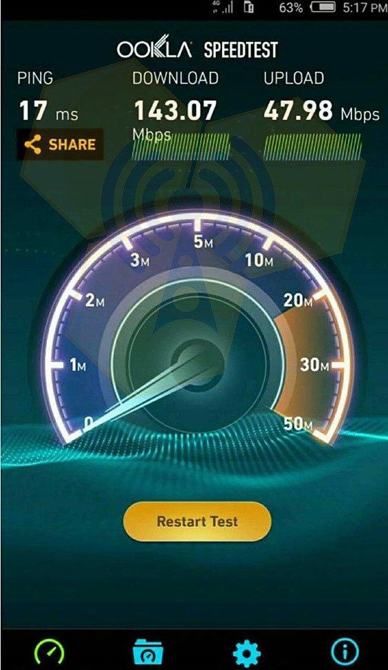 Тест скорости 4G Киевстар