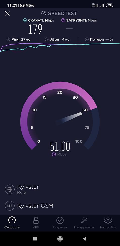 Тест скорости 4G Киевстар в метро